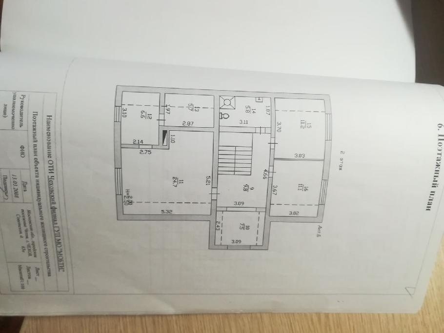 Cottage на продажу по адресу Россия, Московская область, городской округ Чехов, Чехов, Советская улица